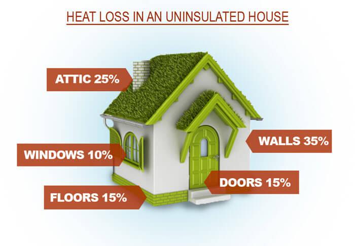 heat-loss-1